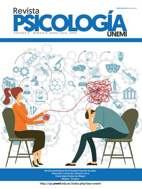 Influencia De Los Factores Psicosociales En La Conducta Impulsiva De Los Adolescentes Recibido En Septiembre 2019 Acepta Psicología Unemi